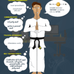 Kicksite martial arts software infographic