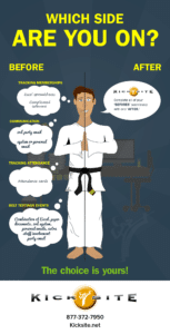 Kicksite martial arts software infographic