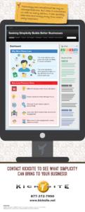 kicksite simplicity infographic