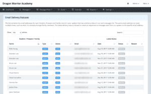 A desktop screen displays detailed email analytics.